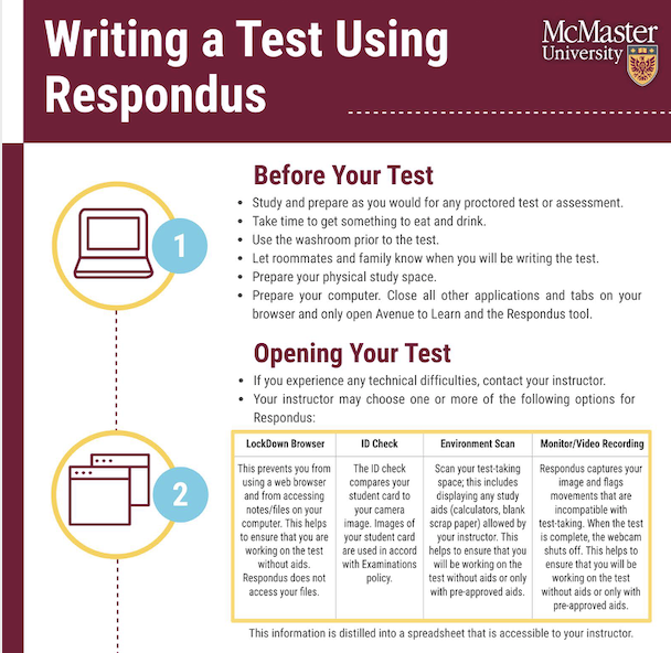 Writing A Test Using Respondus Infographic