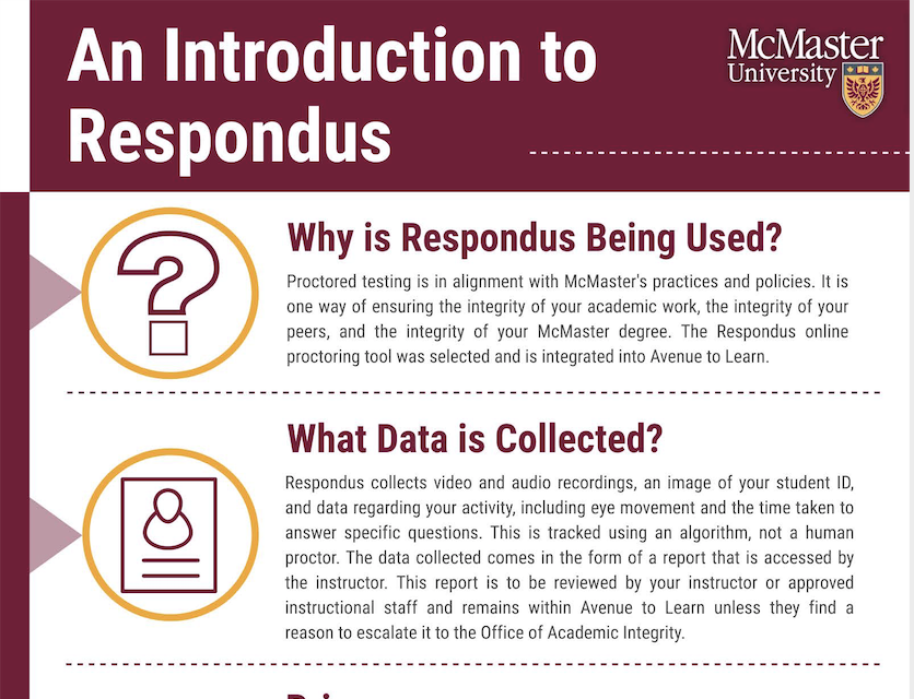 Introduction to Respondus Infographic