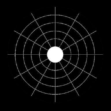 Audio omnidirectional polar pattern